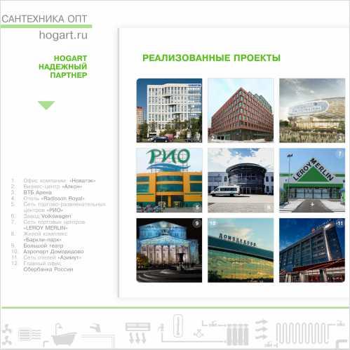 Дизайн презентации ХОГАРТ /Сантехникаопт